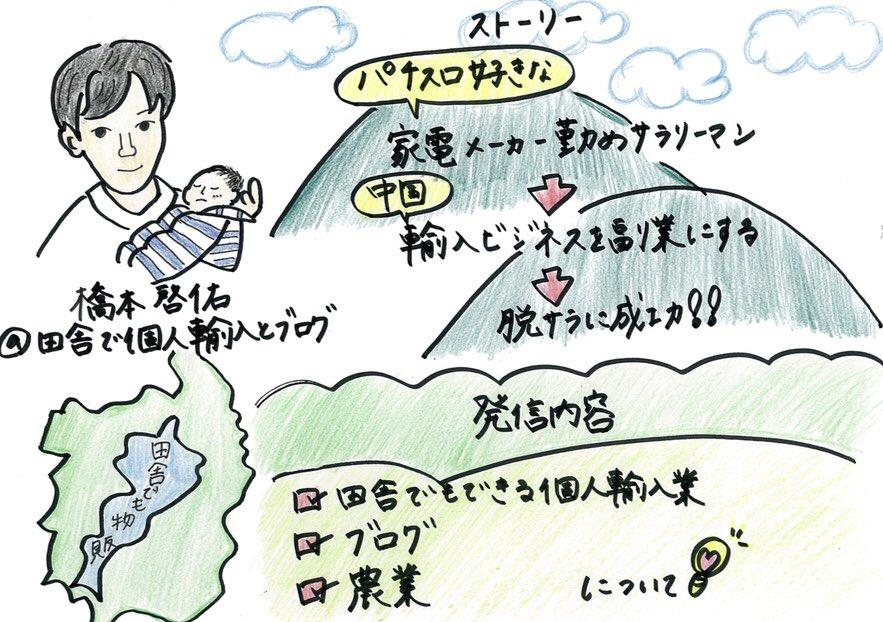 hashimotokei_gurarepo
