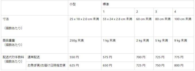 multi- channel-price